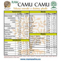 Nutriční tabulka tekutého extraktu z Camu Camu.